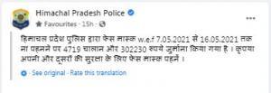 हिमाचल में 10 दिन में 4719 फेस मास्क के चालान कर 3 लाख 2 हजार 230 रुपये का वसूला जुर्माना